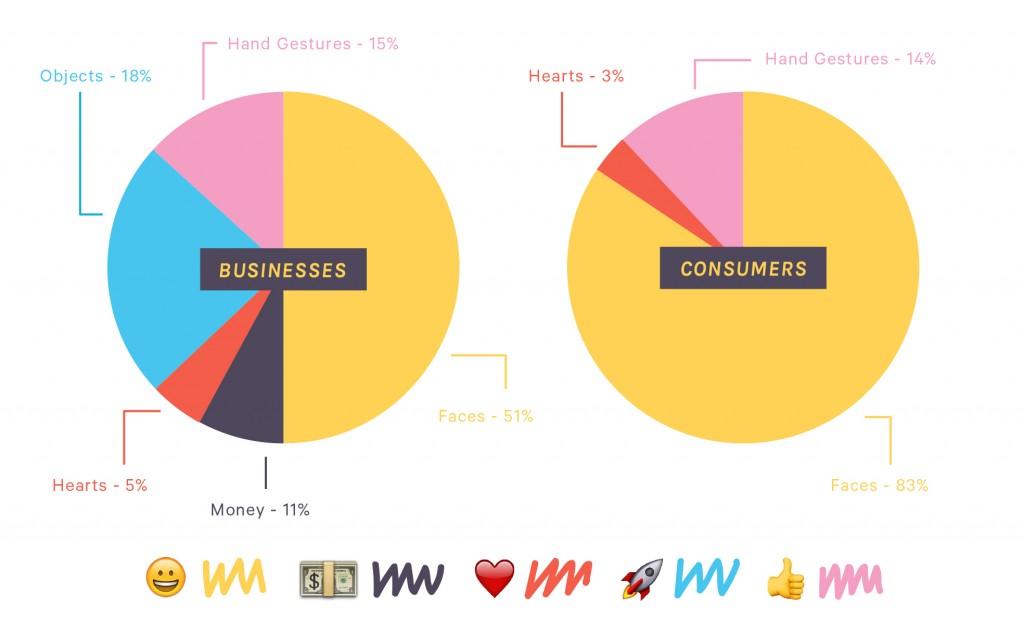 Pie_Chart_Blog